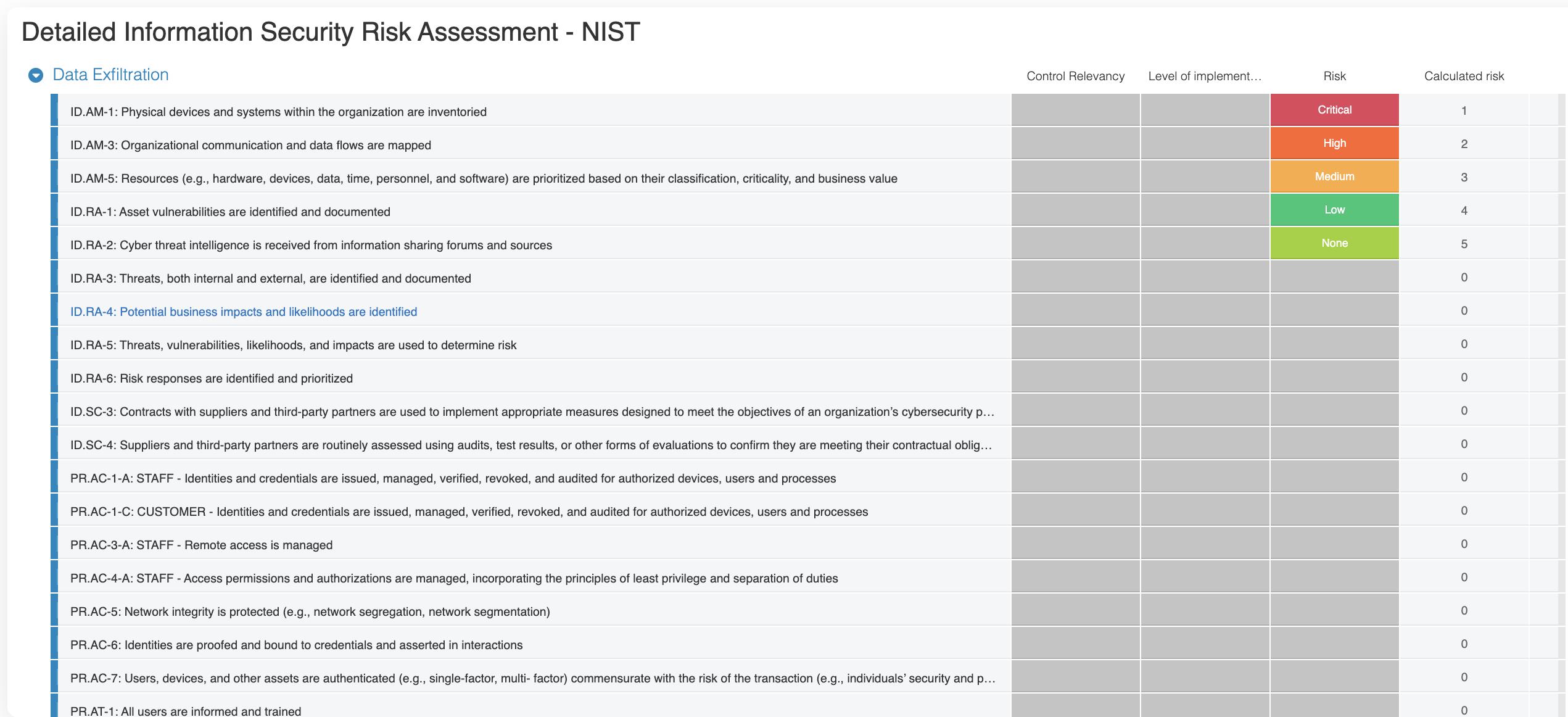 Information Security Risk Assessment Board